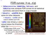fdr curves h vs z q