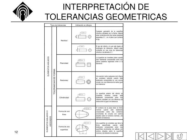INTERPRETACIÓN DE