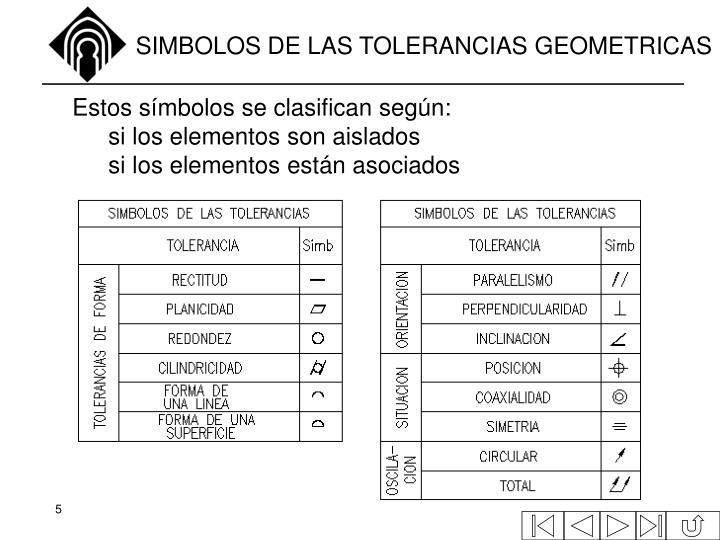 SIMBOLOS DE LAS TOLERANCIAS