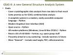 gsas ii a new general structure analysis system