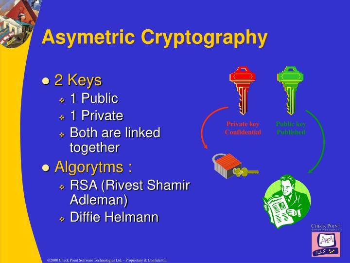 Asymetric Cryptography