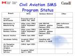 civil aviation sms program status