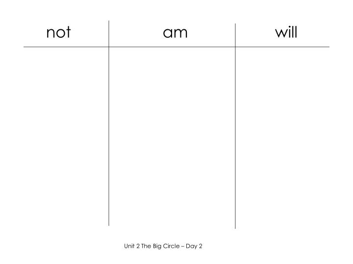 not                     am                    will