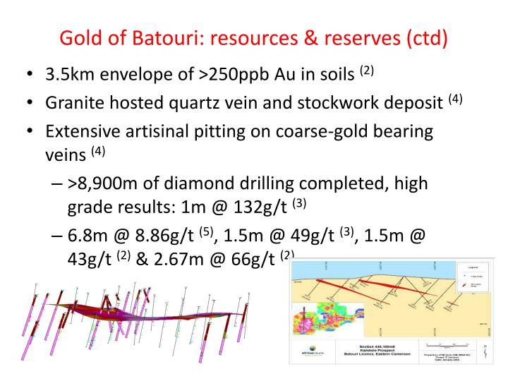 Gold of Batouri: resources & reserves (ctd)
