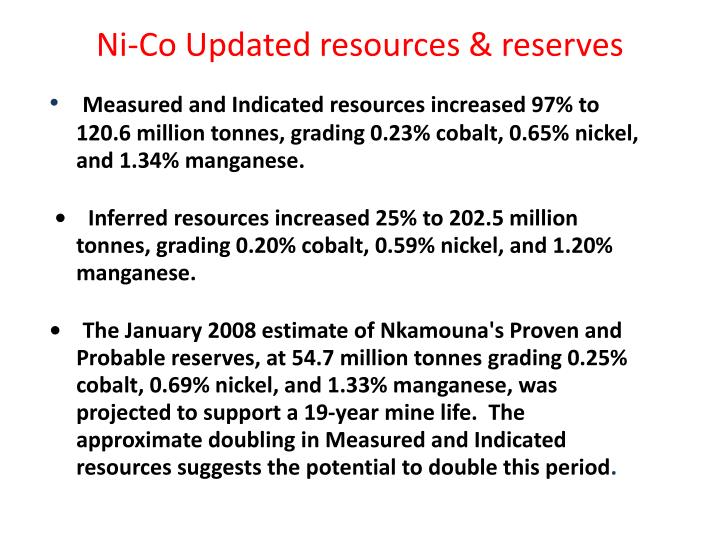 Ni-Co Updated resources & reserves
