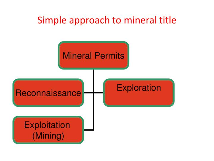 Simple approach to mineral title