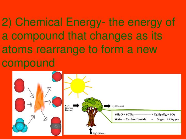 2) Chemical Energy- the energy of a compound that changes as its atoms rearrange to form a new compound