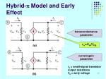 hybrid model and early effect