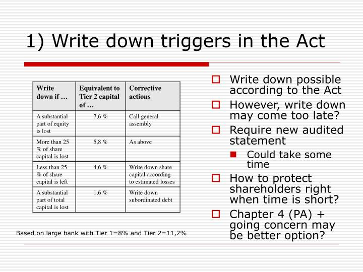 1) Write down triggers in the Act