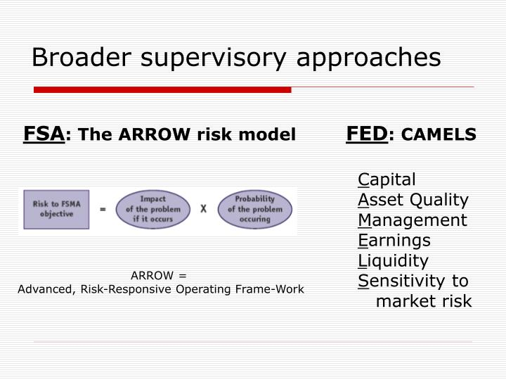 Broader supervisory approaches