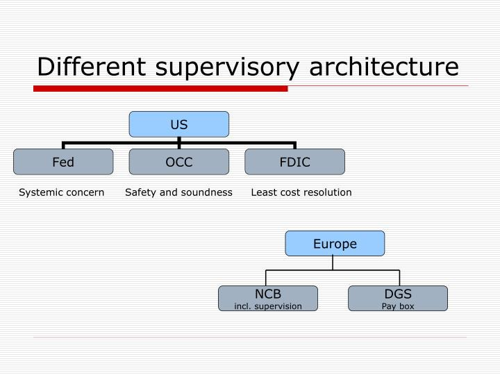 Different supervisory architecture