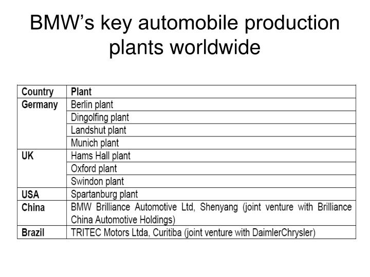BMW's key automobile production plants worldwide
