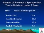 number of pneumonia episodes per year in childeren under 5 years