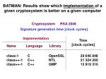 batman results show which implementation of a given cryptosystem is better on a given computer