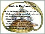 rubric explanation