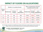impact of floors on allocations