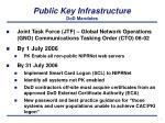 public key infrastructure dod mandates
