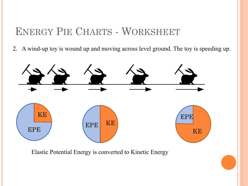 PPT - Foundations of Physics PowerPoint Presentation, free ...