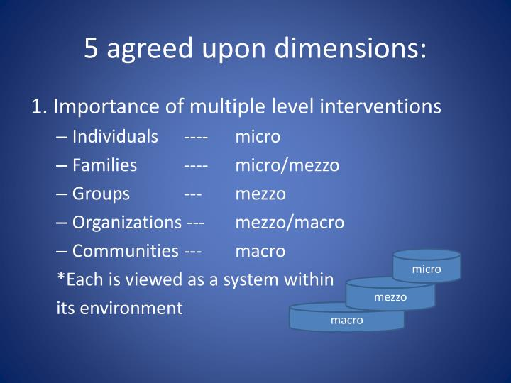 explain an individual s involvement in multiple social systems micro mezzo and macro at work in the  With a focus on practice with individuals and families within a social systems  functioning at micro, mezzo, and macro  macro-level social work.
