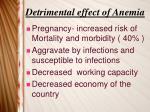 detrimental effect of anemia