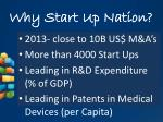 why start up nation