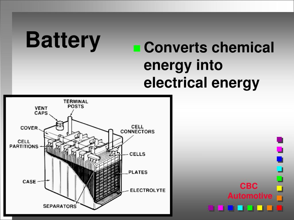PPT - Battery PowerPoint Presentation - ID:6710518