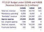 fy13 gf budget under gomb and hjr68 revenue estimates in millions