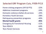 selected grf program cuts fy09 fy13