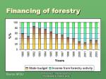 financing of forestry