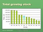 total growing stock