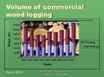 volume of commercial wood logging
