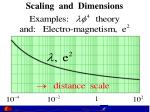scaling and dimensions