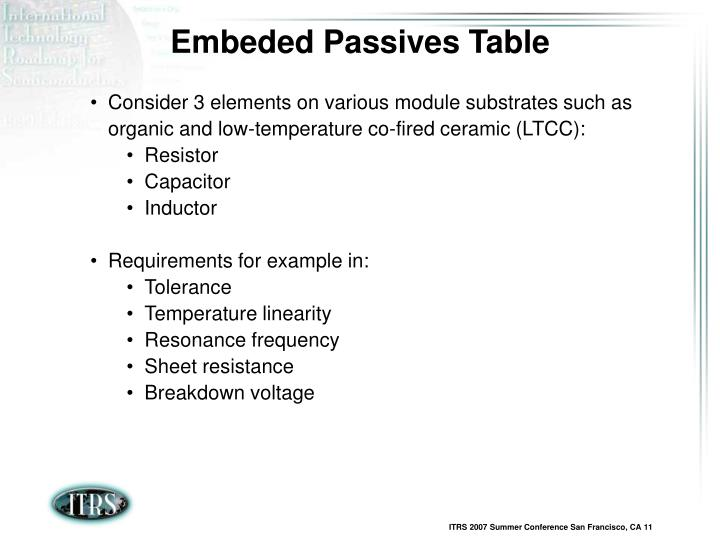 Embeded Passives Table