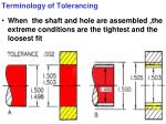 terminology of tolerancing