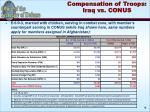compensation of troops iraq vs conus
