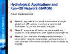 hydrological applications and run off network haron