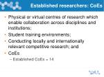 established researchers coes