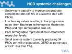 hcd systemic challenges