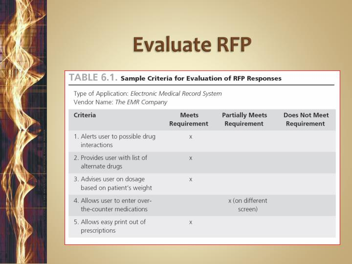 Evaluate RFP