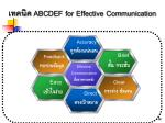 abcdef for effective communication
