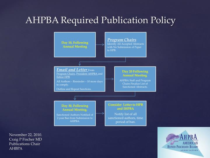 ahpba required publication policy n.