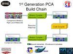1 st generation pca build chain