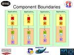component boundaries