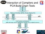 interaction of compilers and pca build chain tools