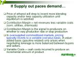 if supply out paces demand