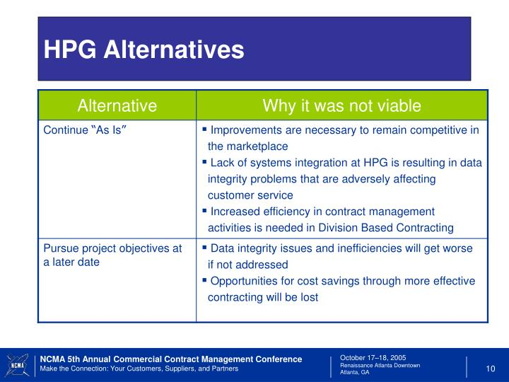 HPG Alternatives