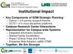 institutional impact