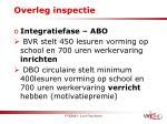 overleg inspectie