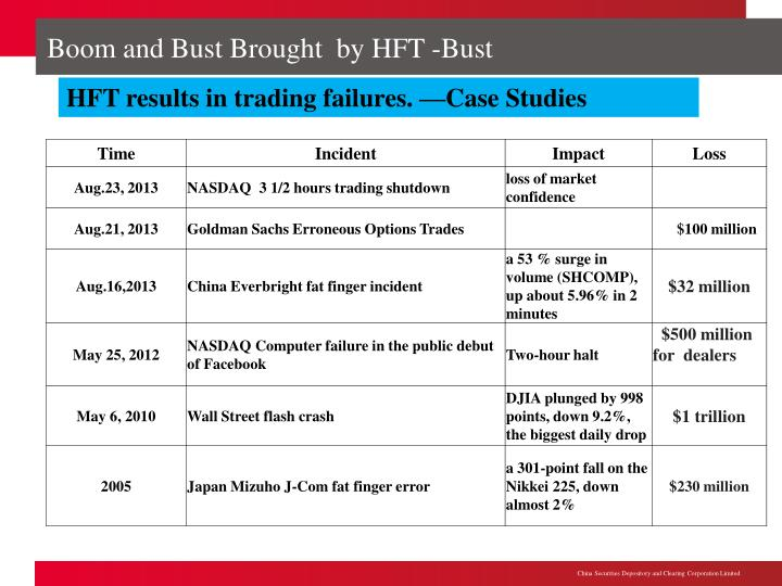 Boom and Bust Brought  by HFT -Bust