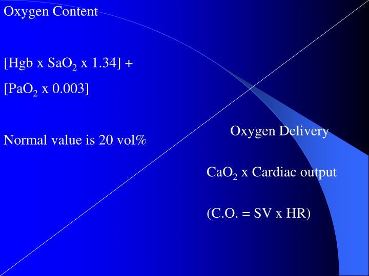 Oxygen Content